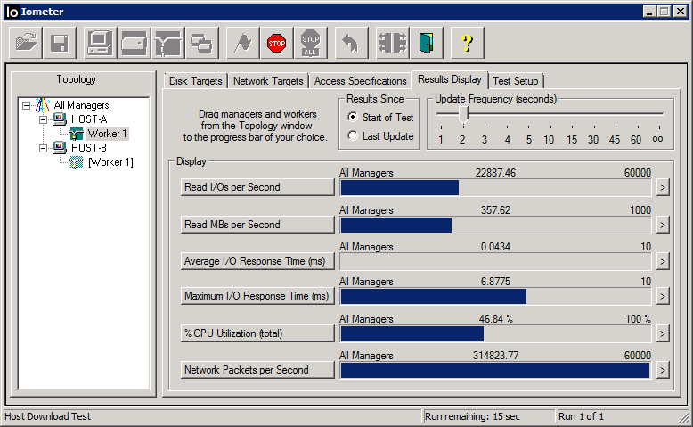 network bandwidth testing with iometer  u2013 itechstorm