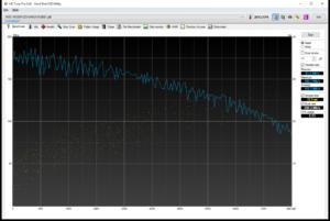 hd-tune-pro-wdc-wd80puzx-64neay0-benchmark
